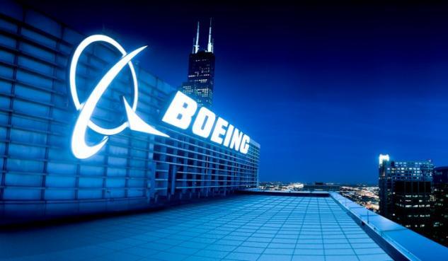 Boeing, nettowinst, orderportefeuille, afleveringen