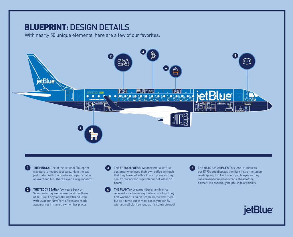 JetBlue Blueprint Embraer 190